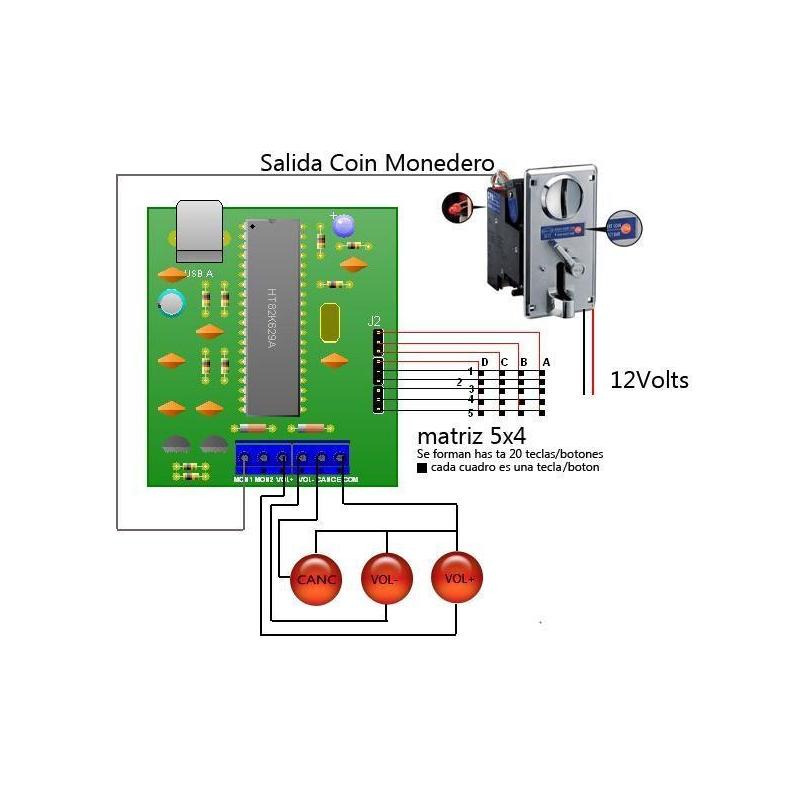 Interfaz USB Básica USB/PS2